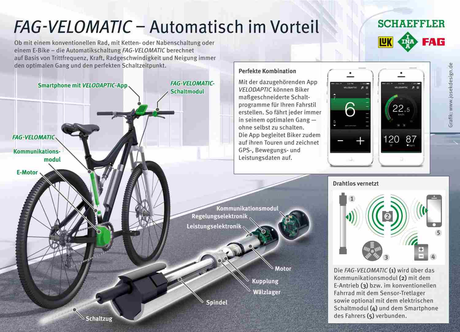 schaeffler_velosolutions (1)