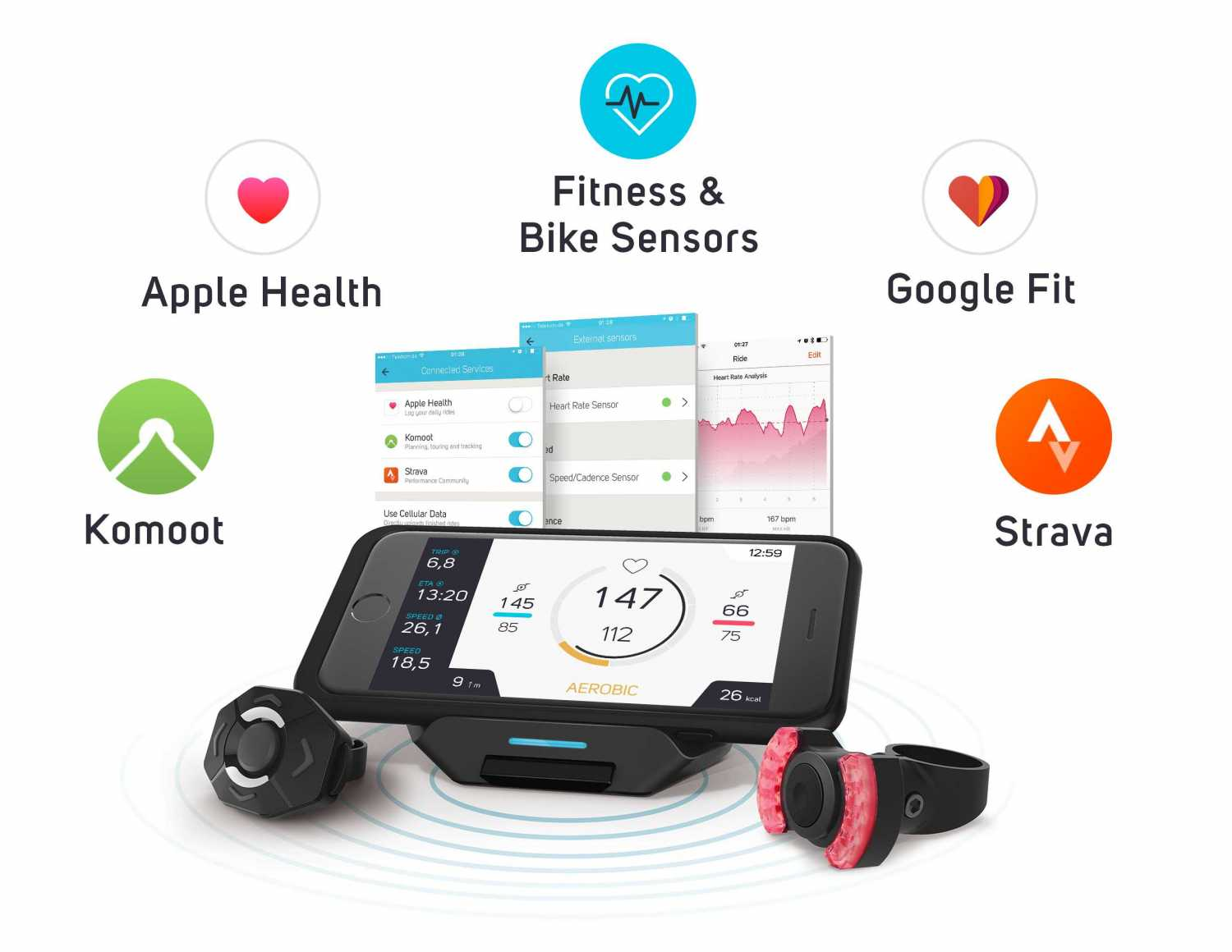COBI Fitness-Dashboard